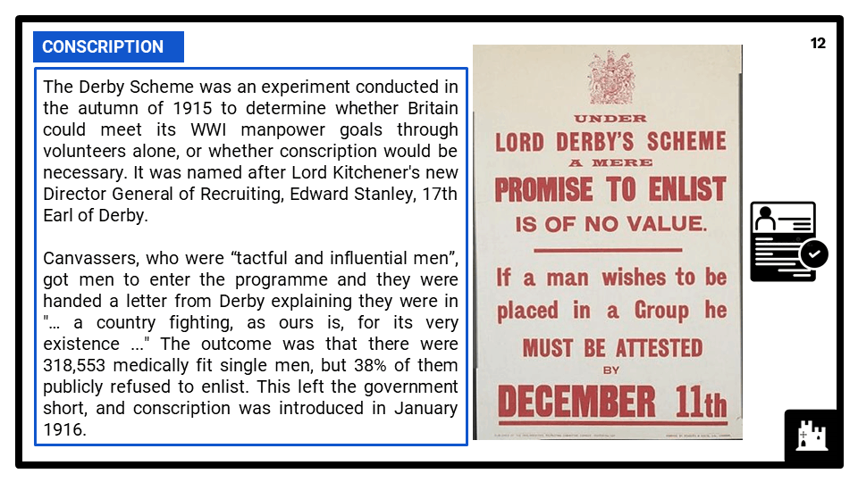 Britain in Peace and War, 1900-1918, War, Presentation