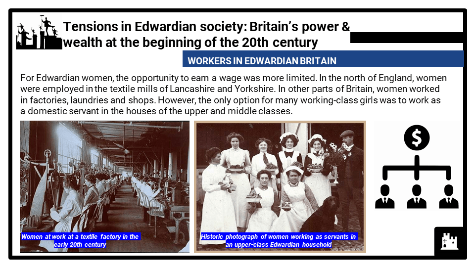 Britain in Peace and War, 1900-1918, Wealth, Presentation