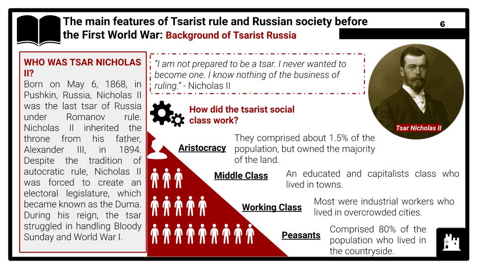 Depth-Study-C_-Russia-1905-41