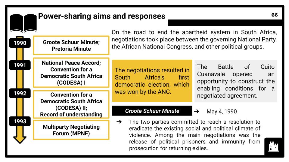 Depth-Study-F_-South-Africa-c.1940–c.1994-4
