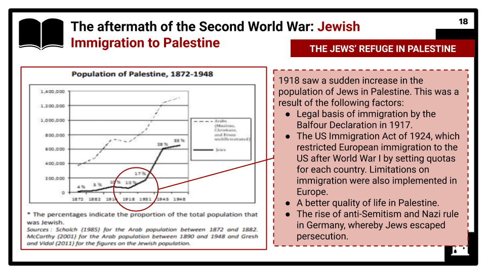 Depth-Study-G_-Israelis-and-Palestinians-since-1945-2-1