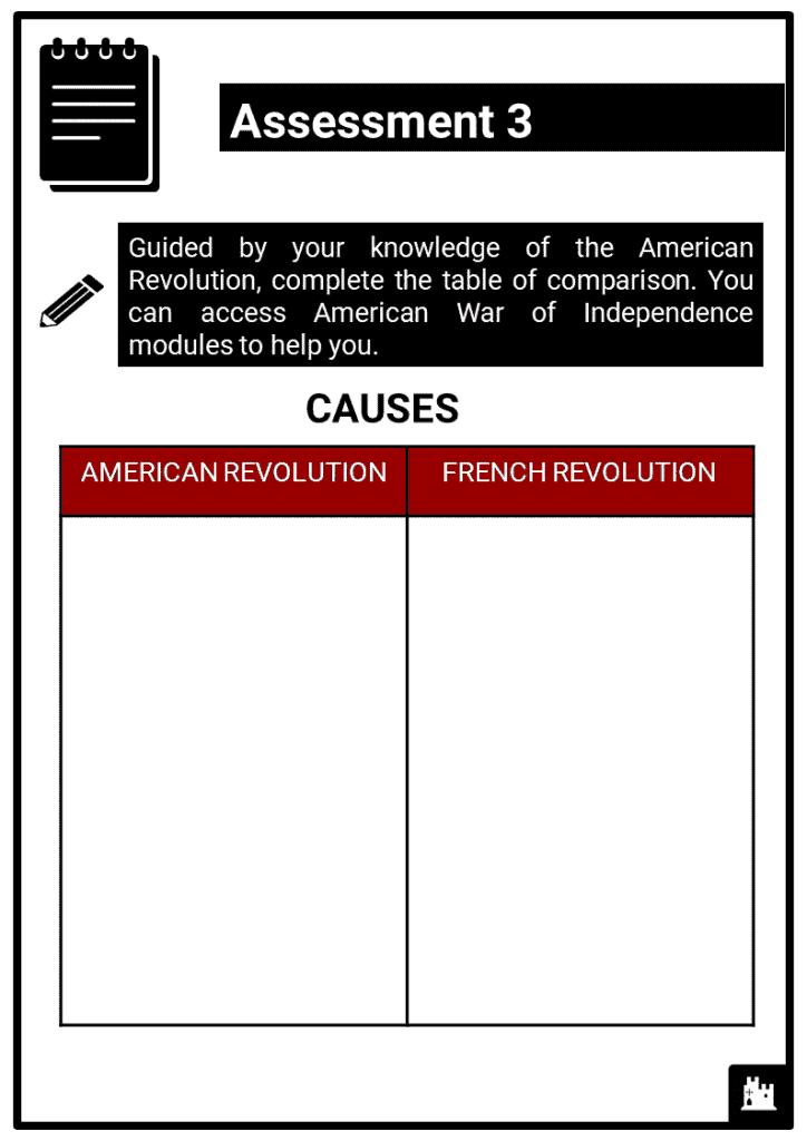 Edexcel-IGCSE-P1_1-The-French-Revolution-c.-1780-99-Assessment-2