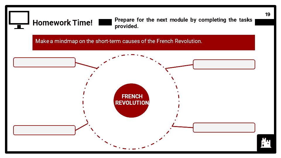 Edexcel-IGCSE-P1_1-The-French-Revolution-c.-1780-99-Presentation-4
