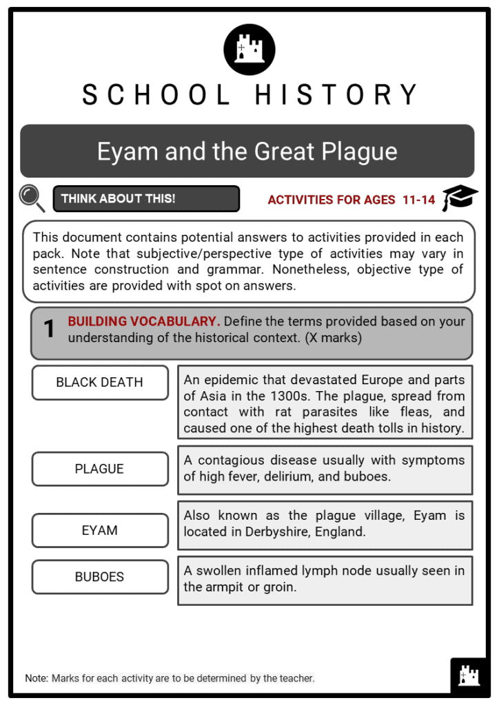 Eyam and the Great Plague Student Activities & Answer Guide 2