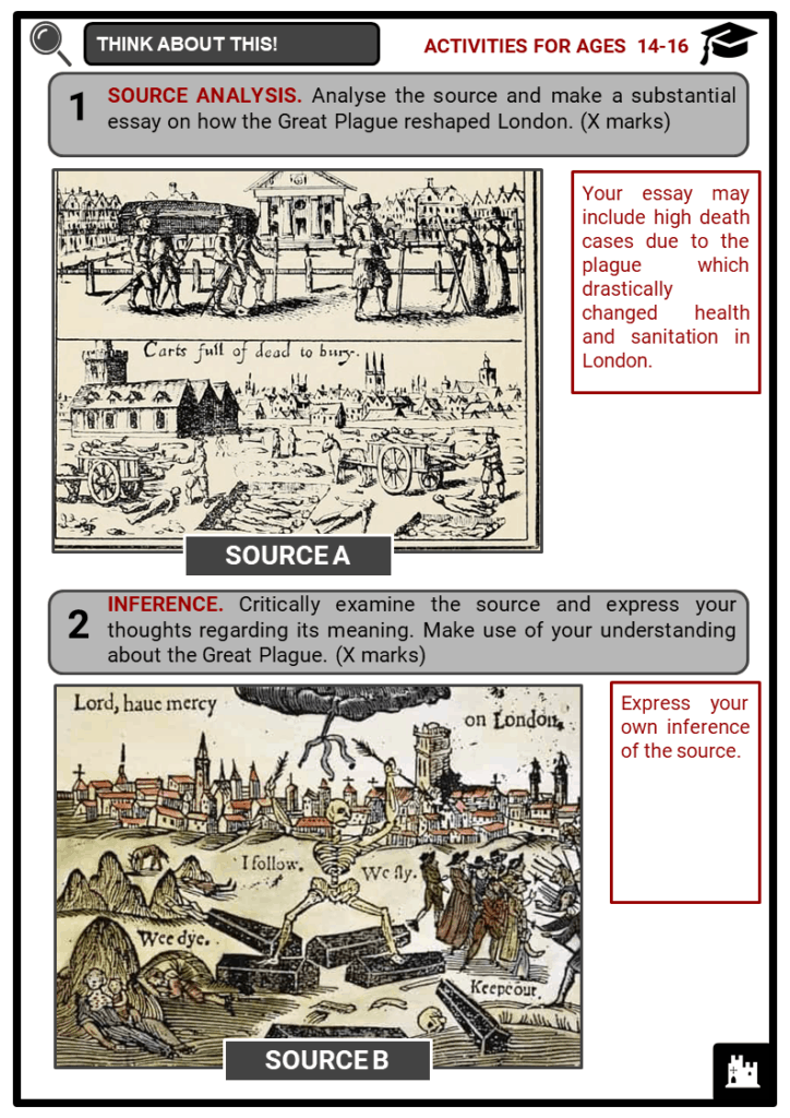 Eyam and the Great Plague Student Activities & Answer Guide 4