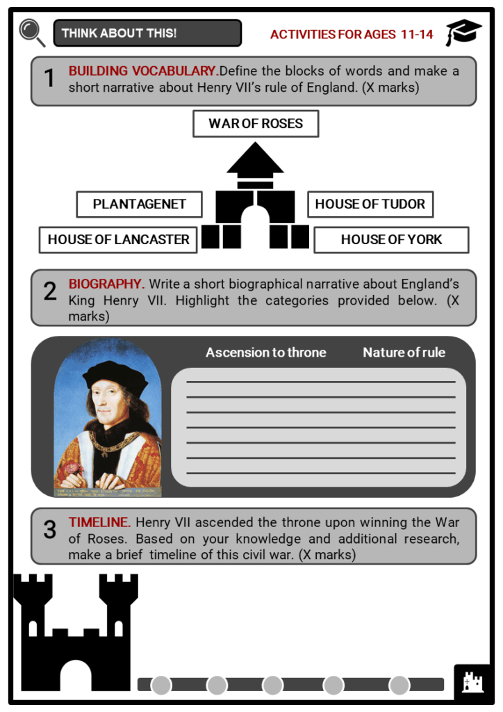 Henry VII of England Student Activities & Answer Guide 1