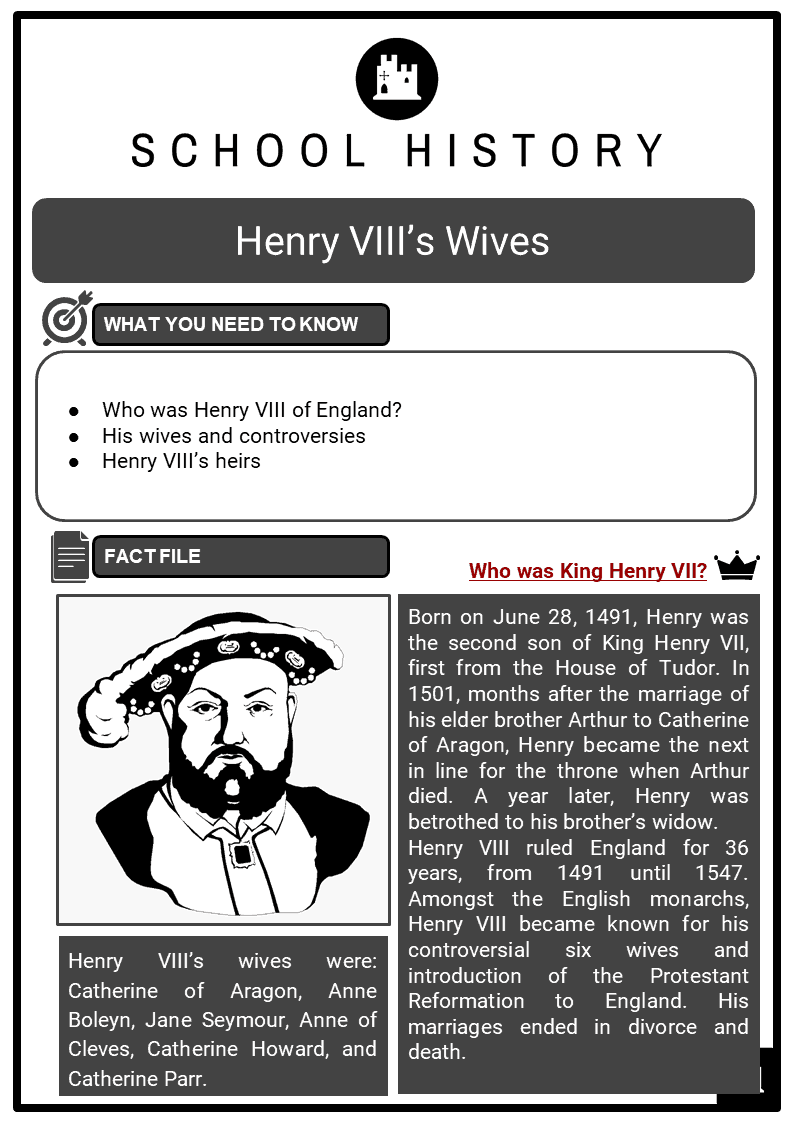 Henry Viii Wives Key Facts Worksheets Who Are They Death Divorce