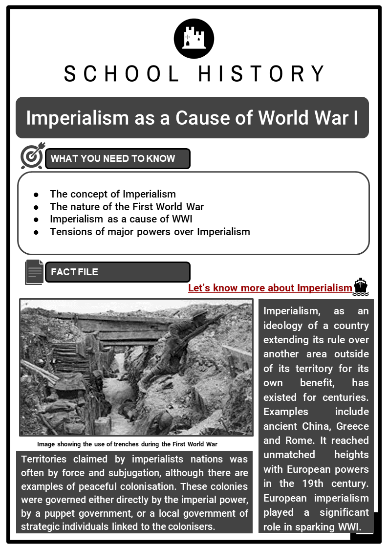 Imperialism as a Cause of World War I Resource Collection 1