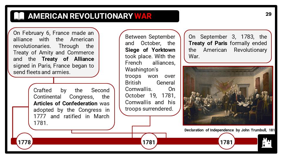 KS3-Area-7_-American-History-Presentation-4-1