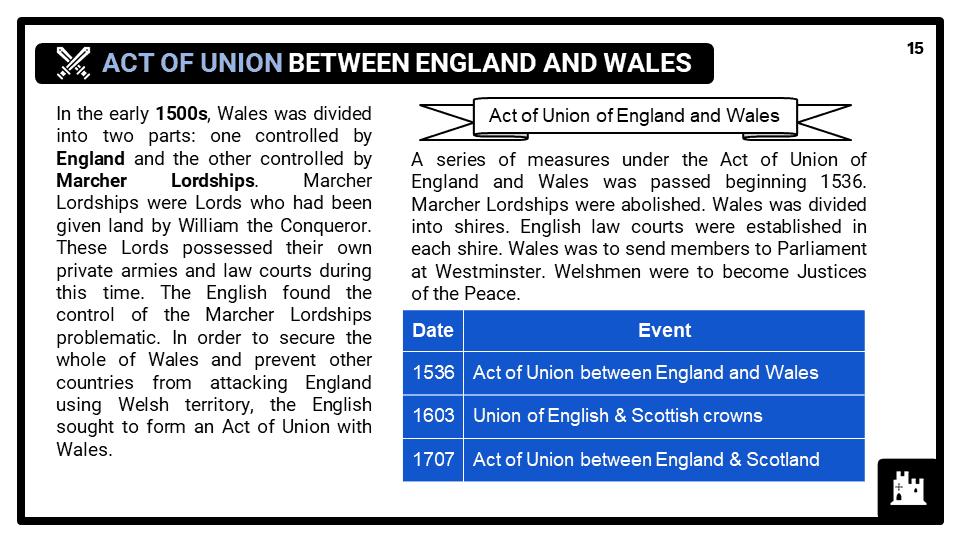 KS3-English-campaigns-Lesson-Presentation-4-1
