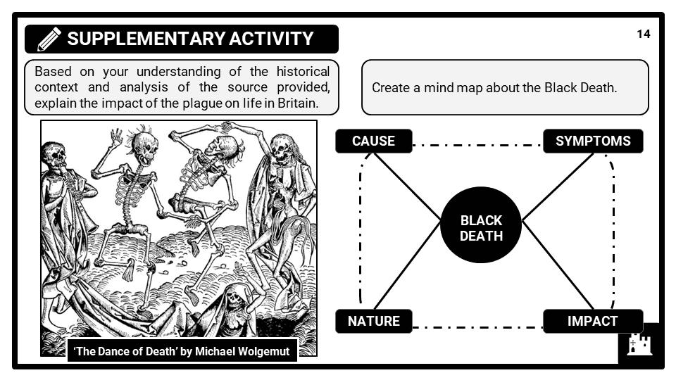 KS3_Area-1_Black-Death-Presentation-4-1