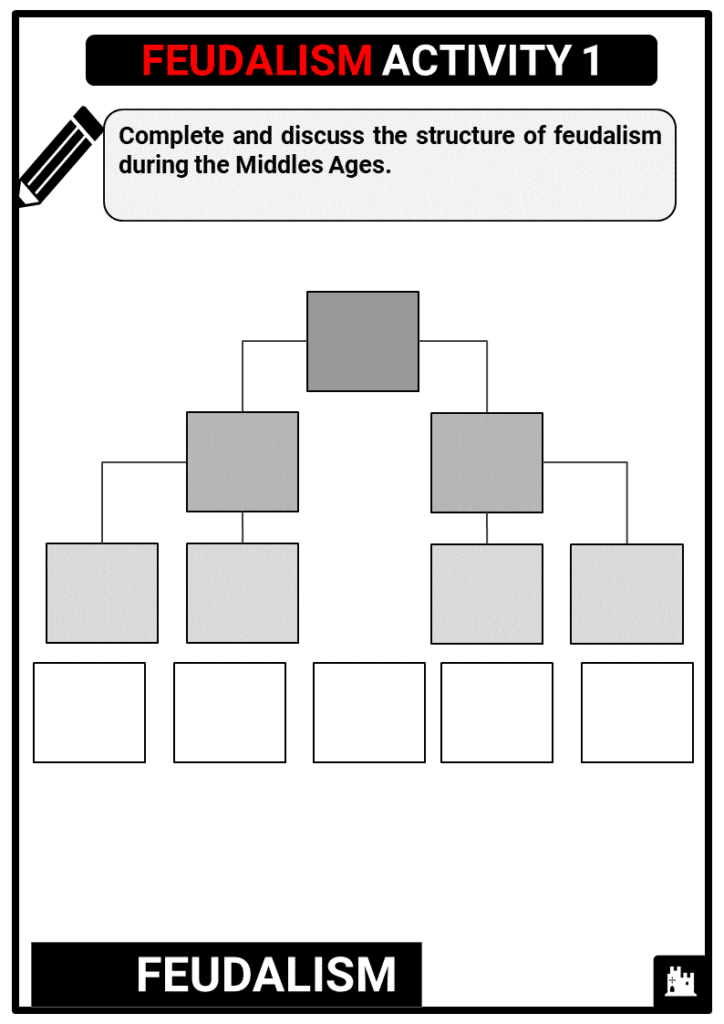 KS3_Area-1_Feudalism_Activity-1-1