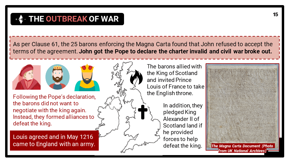 KS3_Area-1_Magna-Carta-Presentation-4-1