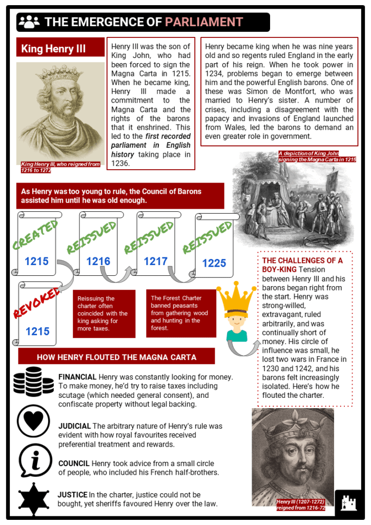 KS3_Area-1_Magna-Carta-and-Parliament-Printout-2-1