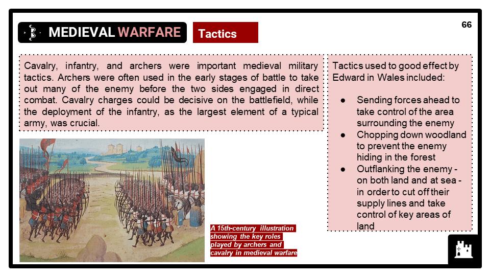 KS3_Area-1_Medieval-life-Presentation-4-1-1