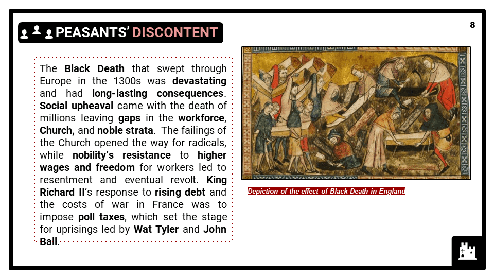 KS3_Area-1_Peasants_-Revolt-Presentation-2-1