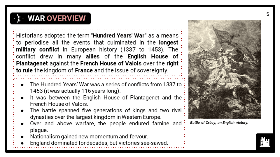 KS3_Area-1_The-Hundred-Years_-War-Presentation-1-1