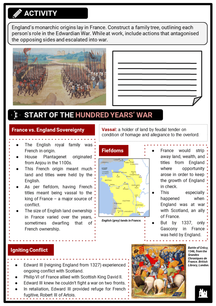 KS3_Area-1_The-Hundred-Years_-War-Printout-2-1