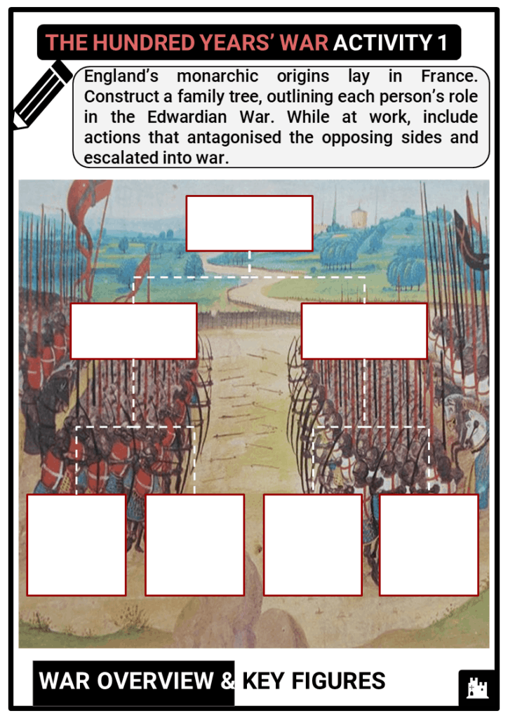 KS3_Area-1_The-Hundred-Years_-War_Activity-1-1