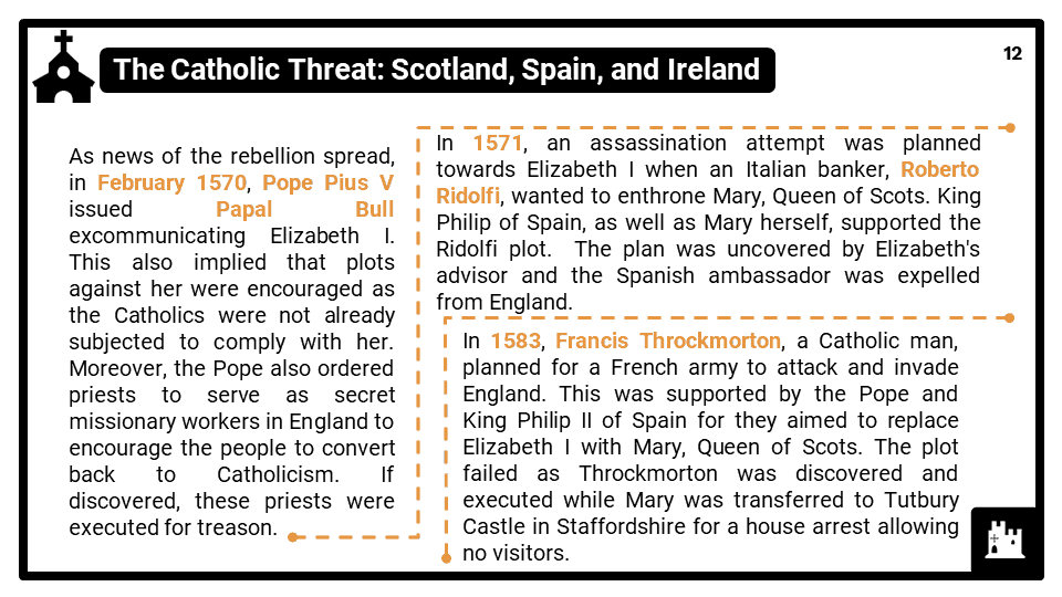 KS3_Area-2_The-Elizabethan-religious-settlement-and-conflict-with-Catholics-including-Scotland-Spain-and-Ireland-3