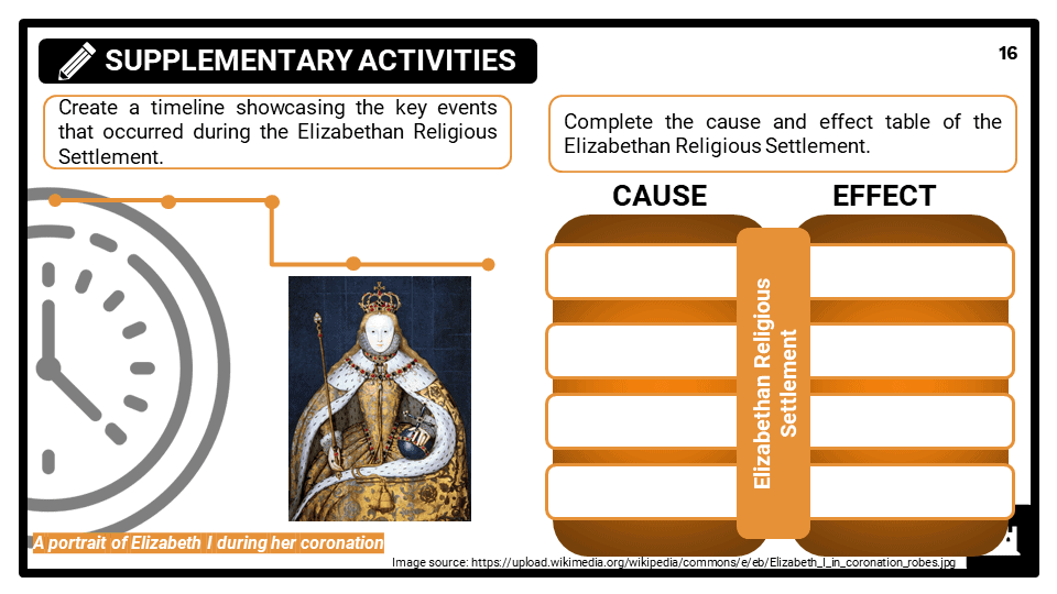 KS3_Area-2_The-Elizabethan-religious-settlement-and-conflict-with-Catholics-including-Scotland-Spain-and-Ireland-4