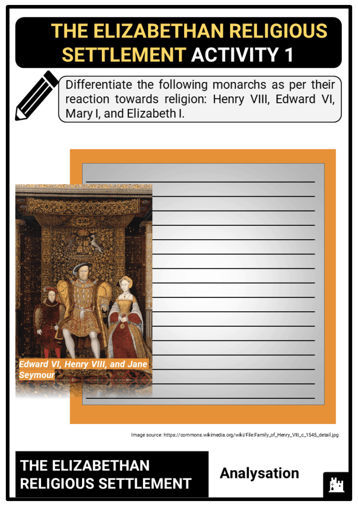 KS3_Area-2_The-Elizabethan-religious-settlement-and-conflict-with-Catholics-including-Scotland-Spain-and-Ireland_-Activity-1-1