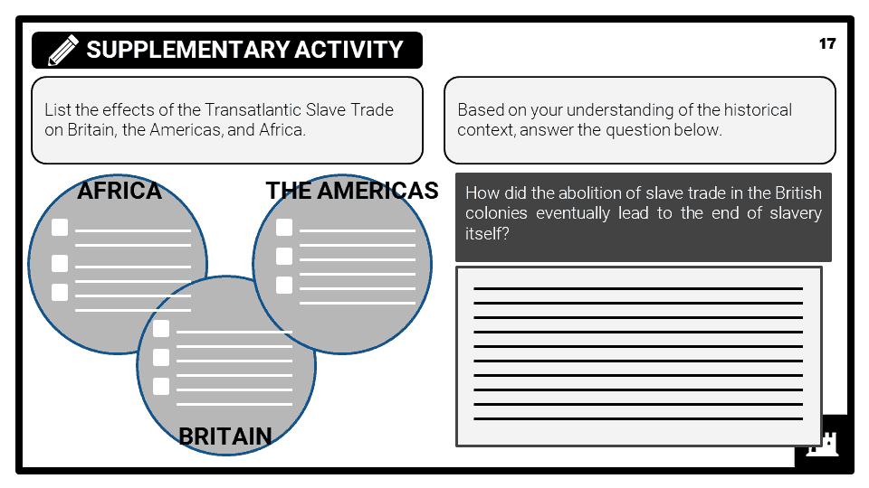 KS3_Area-3_-non_statutory_-Britains-Transatlantic-slave-trade-Presentation-4-1