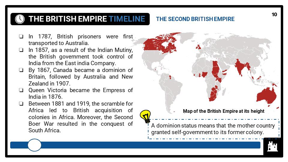 KS3_Area-3_The-development-of-the-British-Empire-Presentation-2-1
