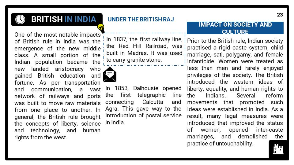 KS3_Area-3_The-development-of-the-British-Empire-Presentation-4-1
