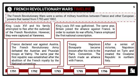 KS3_Area-3_non-statutory_The-French-Revolutionary-Wars-Presentation-1-1