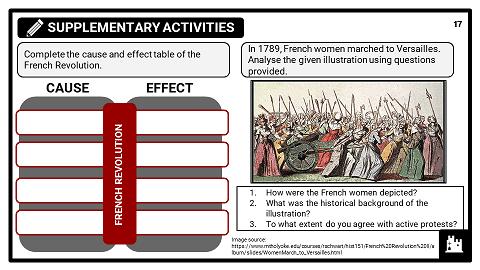 KS3_Area-3_non-statutory_The-French-Revolutionary-Wars-Presentation-4