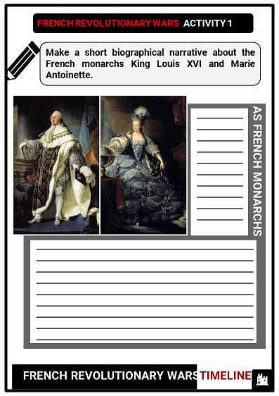 KS3_Area-3_non-statutory_The-French-Revolutionary-Wars_Activity-1-1