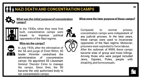 KS3_Area-4_Holocaust-Presentation_4-1-1