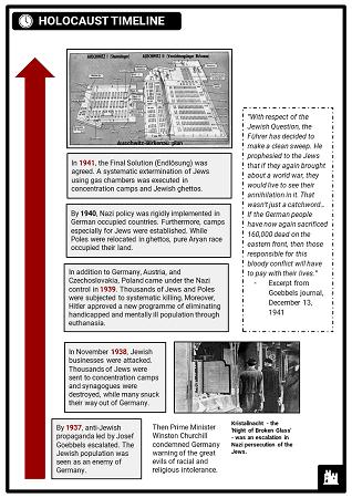 KS3_Area-4_Holocaust-Printout-1