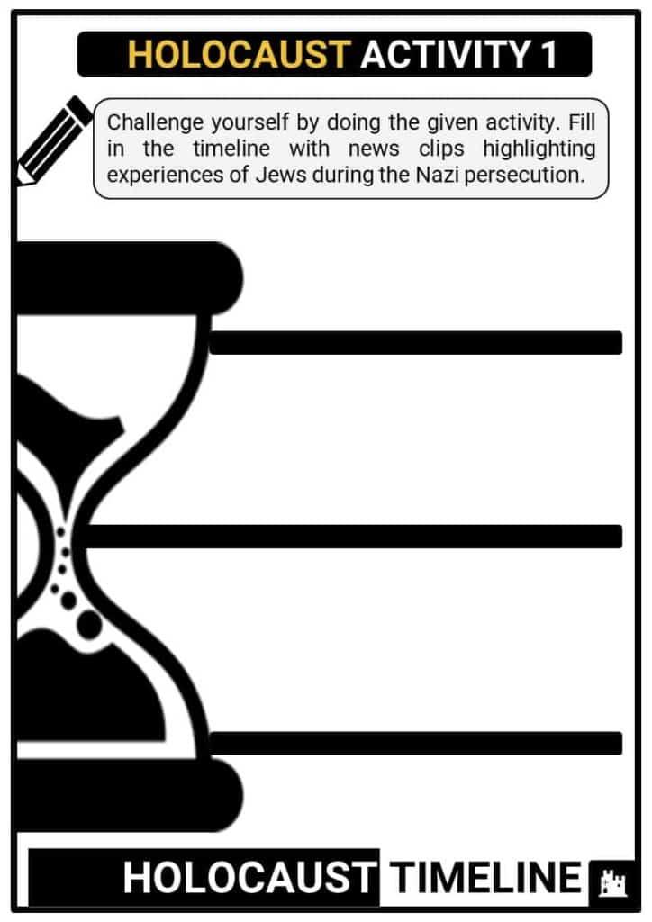 KS3_Area-4_Holocaust_-Activity-1-1-1