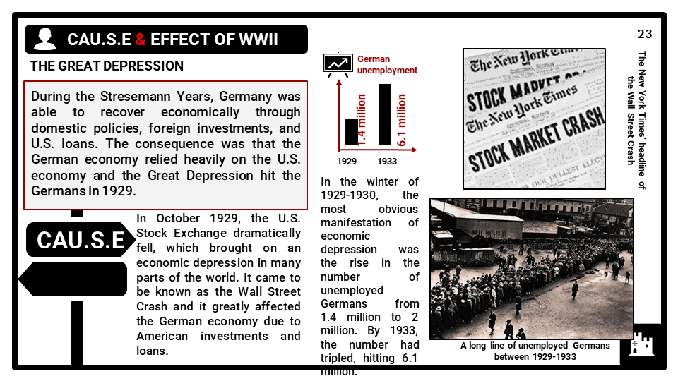 KS3_Area-4_non-statutory-2_World-War-II-Presentation-4-1
