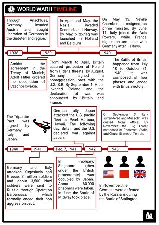 KS3_Area-4_non-statutory-2_World-War-II-Printout-1-1