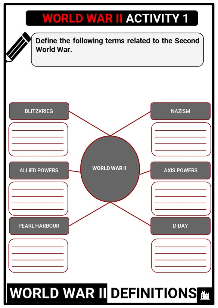 KS3_Area-4_non-statutory-2_World-War-II_Activity-1-1