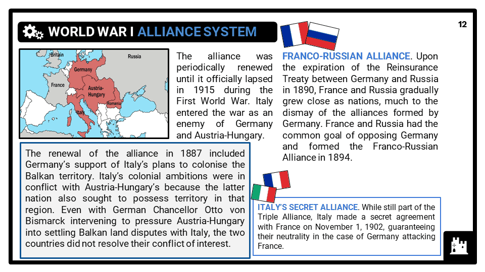 KS3_Area-4_non_statutory-3_WWI-Presentation-2-1