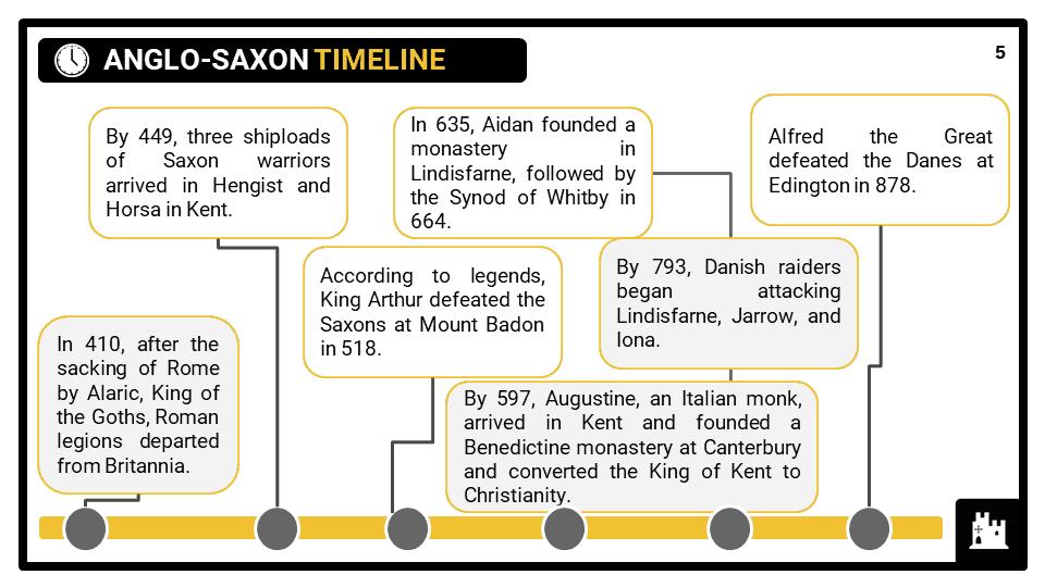 KS3_Area-6_-Anglo_Saxons-Presentation-1-1