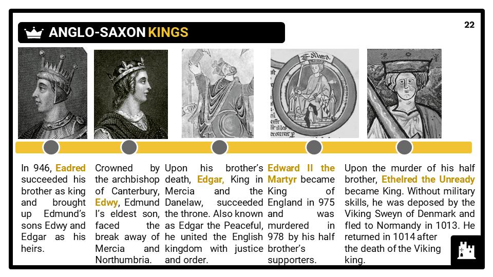KS3_Area-6_-Anglo_Saxons-Presentation-4-1