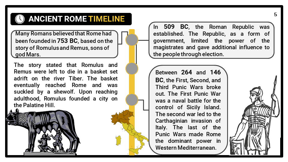 KS3_Area-6_Ancient-Rome-Presentation-1-1-1