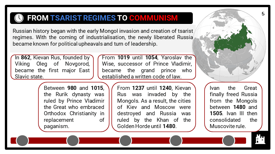 KS3_Area-7_-Russia-USSR-and-Communism-Presentation_-1-1