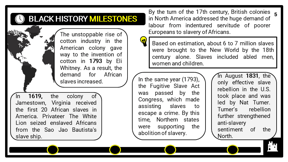 KS3_Area-7_Black-History_Presentation-1-1