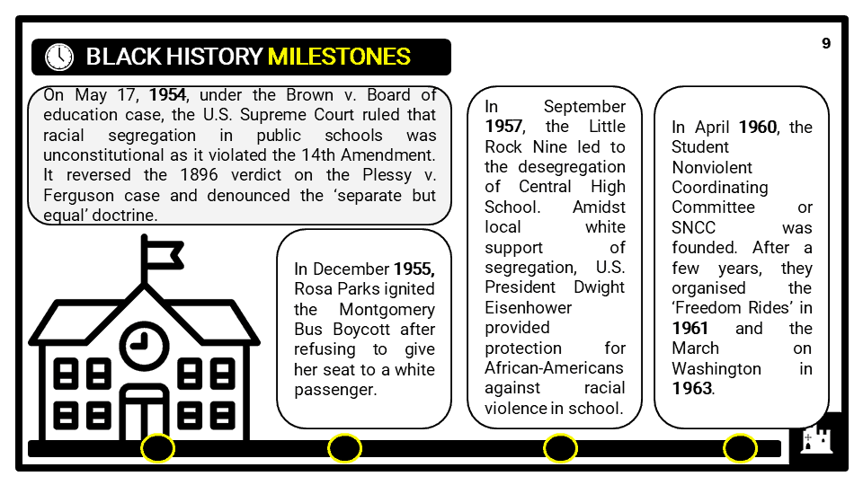 KS3_Area-7_Black-History_Presentation-2-1