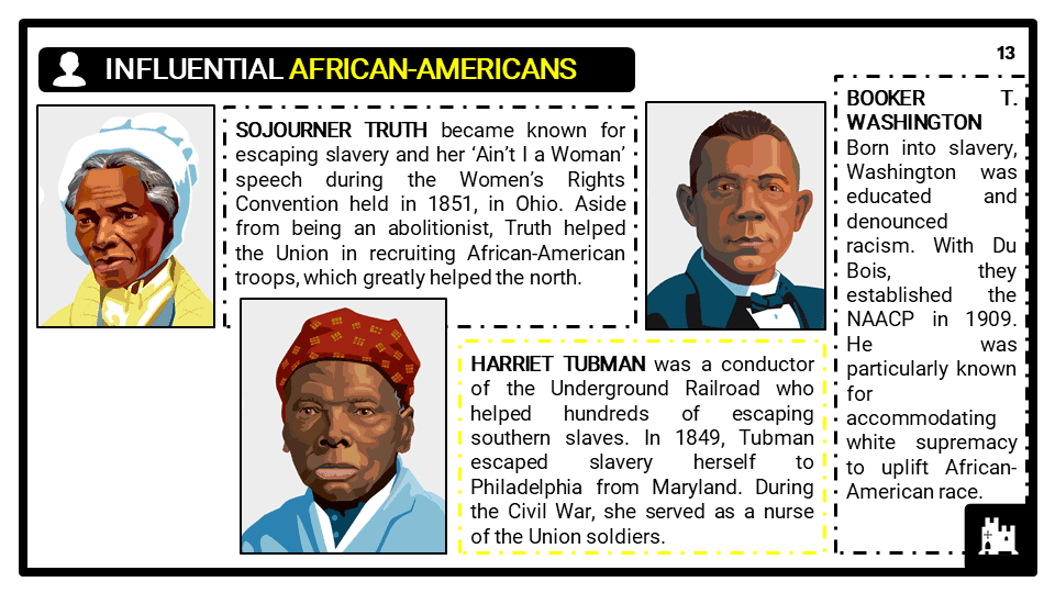 KS3_Area-7_Black-History_Presentation-3-1