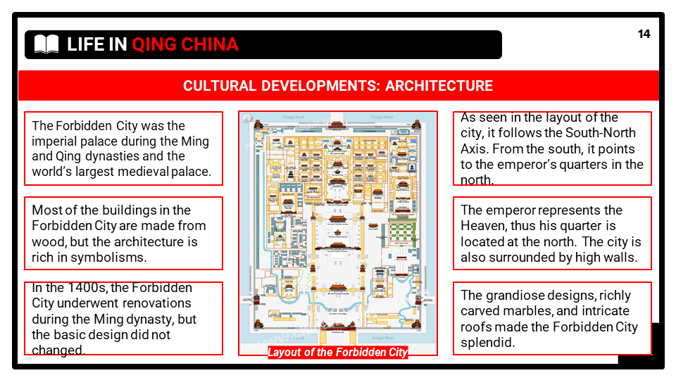 KS3_Area-7_China_s-Qing-Dynasty-Presentation-4-1