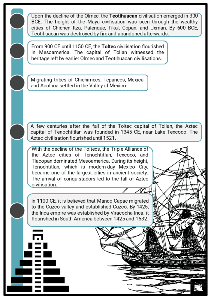 KS3_Area-7_Pre_Columbian-Civilisations_Printout-1-1