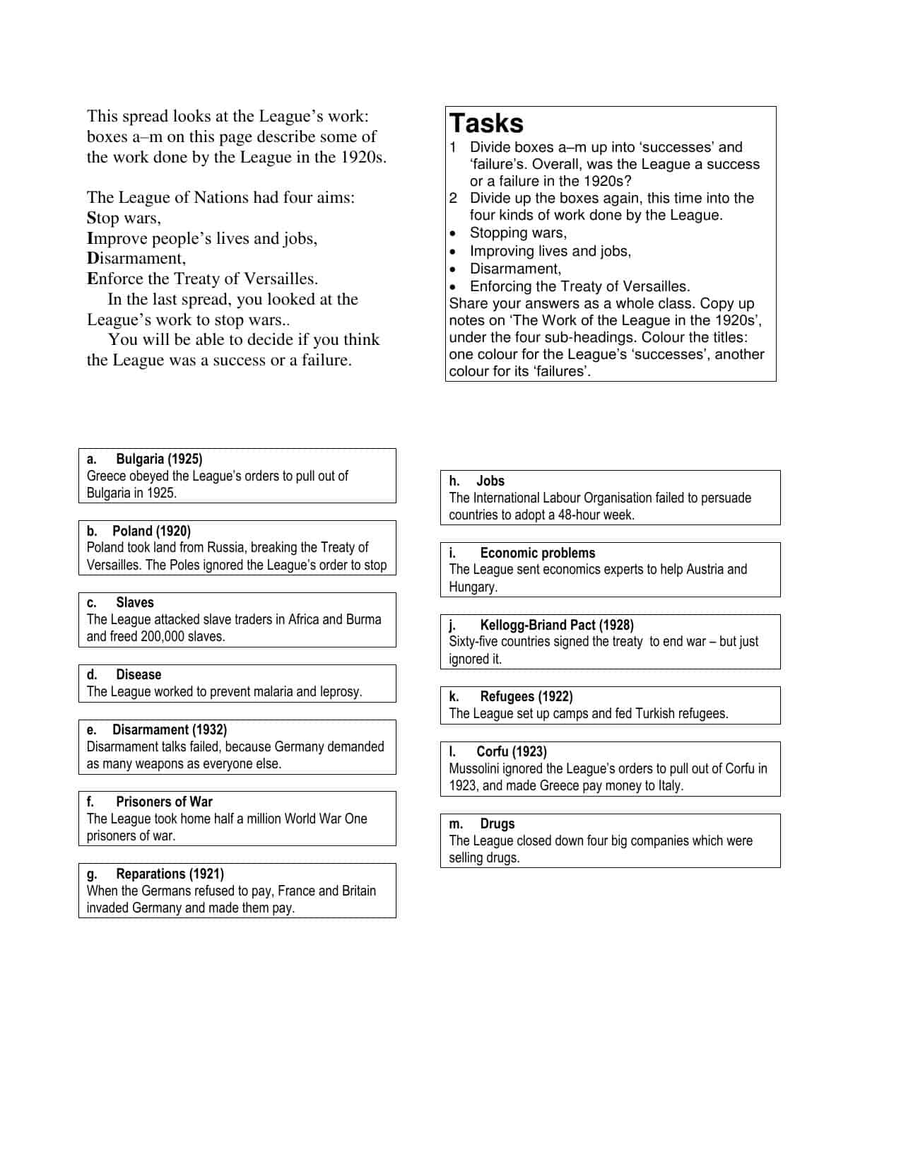 League Of Nations Card Sort Activity Worksheet