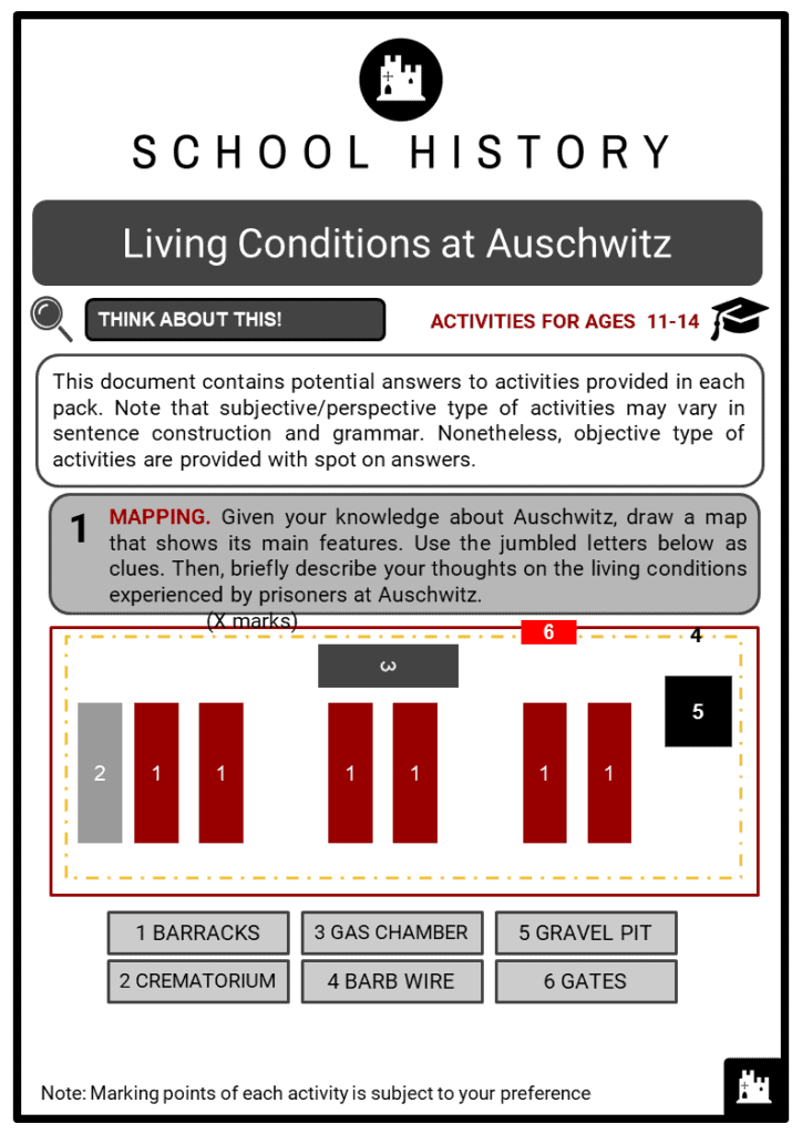 Living-Conditions-at-Auschwitz-Answer-Guide-1-1
